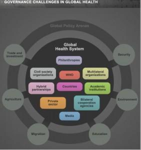 chobal health actors